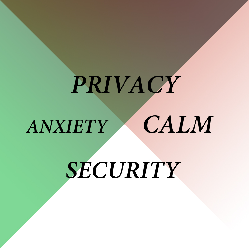 anxietycalmsecurityprivacy